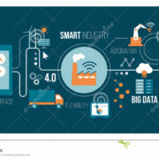 When Technology meets Strategy: Impacts of Industry 4.0